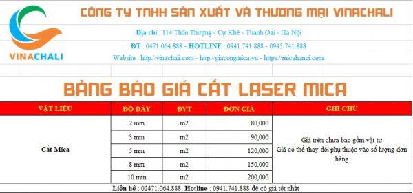 bảng báo giá cắt mica laser